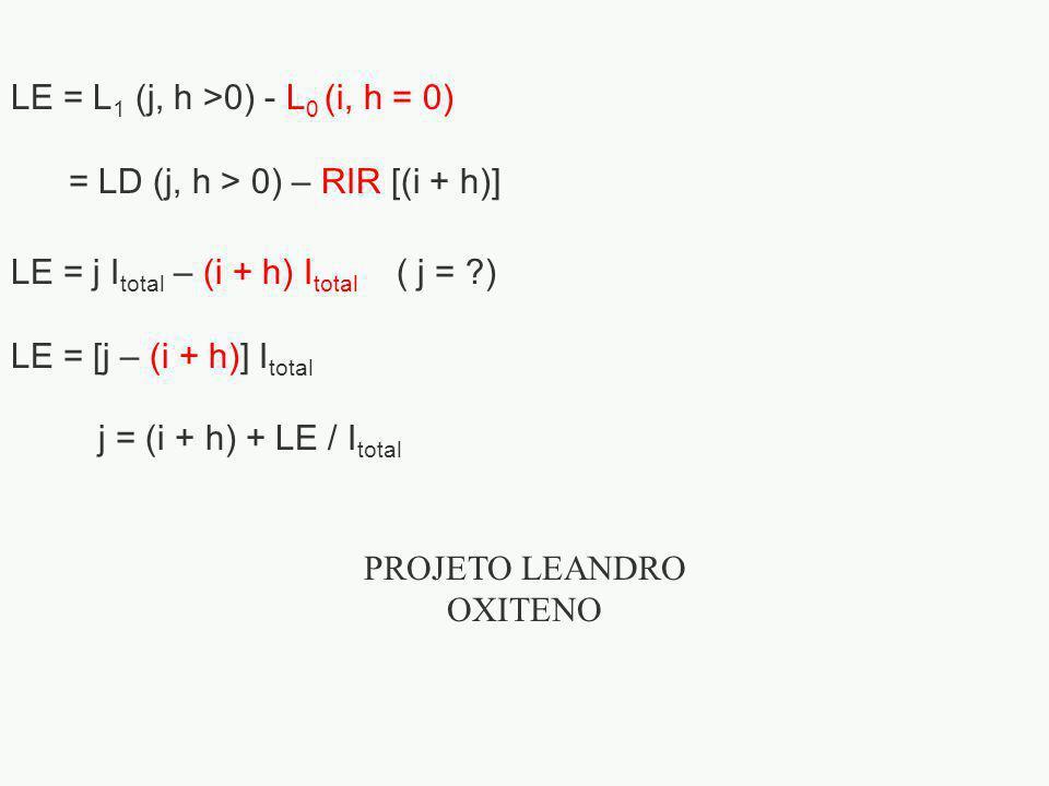 LE = L1 (j, h >0) - L0 (i, h = 0) = LD (j, h > 0) – RIR [(i + h)]